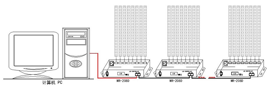 mr-208d分控说明书v2.2,仿飞利浦led工矿灯 - 上海秋